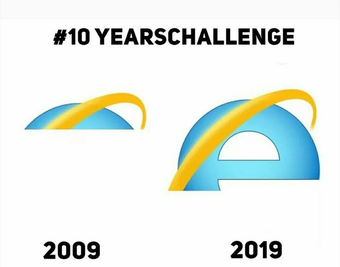На сколько изменились браузеры за 10 лет